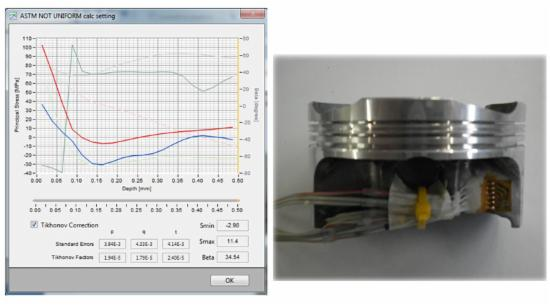 Automotive piston residual stress measurements