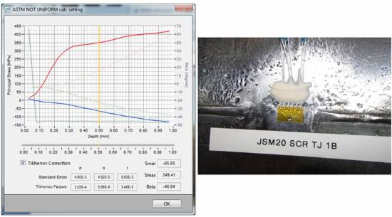 Welding joint residual stress measurements